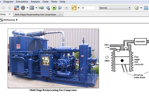 Multi Stages Reciprocating Gas Compressor