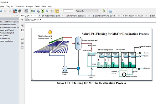 Solar Liner Fresnel Collector Flashing for MSFbr Desalination Process
