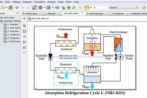 Absorption Refrigeration Cycle I (NH3-H2O)