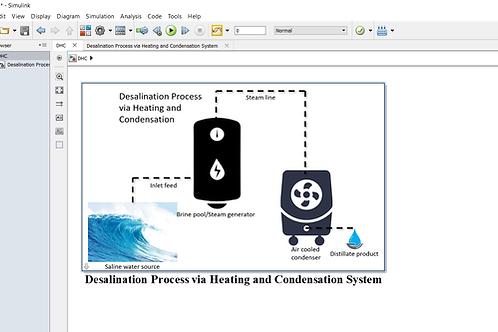 Desalination Process via Heating & Condensation