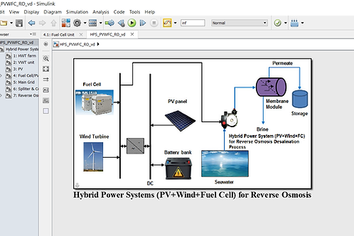 Hybrid Power Systems (PV+Wind+FC) for Reverse Osmosis Desalination Process