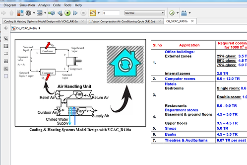 Cooling & Heating Systems Model Design: VCAC_R410a
