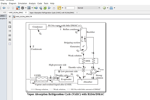 Absorption Vapor Refrigeration Cycle by R134a DMAC GAX