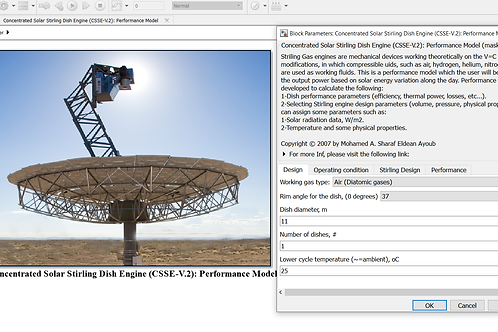 Concentrated Solar Dish Stirling Engine: Performance Model