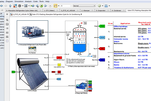 Solar ETC Flashing for Absorption (H2O-LiBr) Air Conditioning