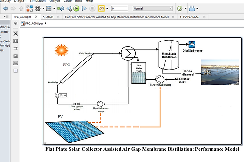Flat Plate Collector Assisted AGMD Desalination: Performance Model