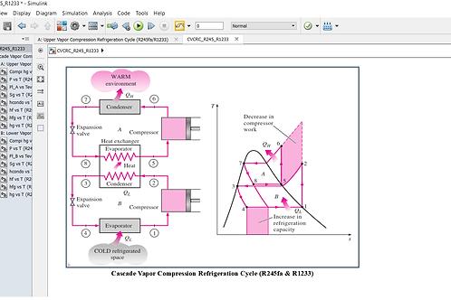 Cascade Vapor Compression Refrigeration Cycle with R245fa & R1233