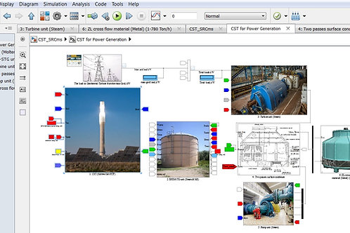 Concentrated Solar Tower/PV/SRM for Power Generation