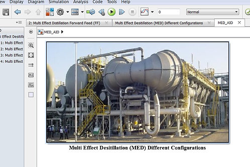 Multi Effect Distillation (AIO Model)