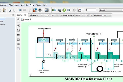 Multi Stage Flash Desalination Brine Recycle