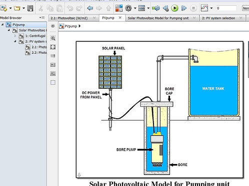 Solar PhotoVoltaic for Pumping Unit