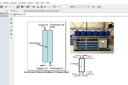 Direct Contact Membrane Distillation: Performance Model