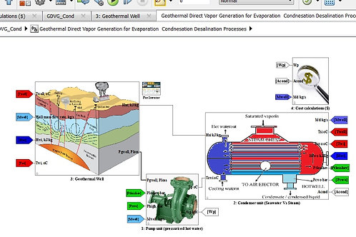Geothermal DVG for Condensation Desalination Process