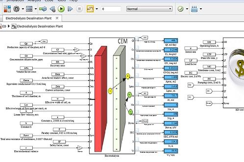 Electrodialysis Desalination Process