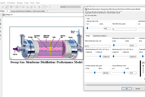 Sweep Gas Membrane Distillation (SGMD): Performance Model