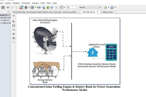 CSSE & Battery Bank for Stand Alone Application: Performance Model