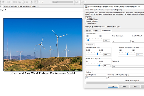 Horizontal Axis Wind Turbine: Performance Model