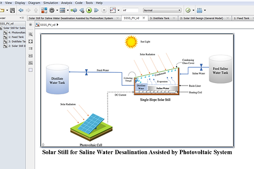 Solar Still for Saline Water Distillation Assisted by Solar PV: System Design