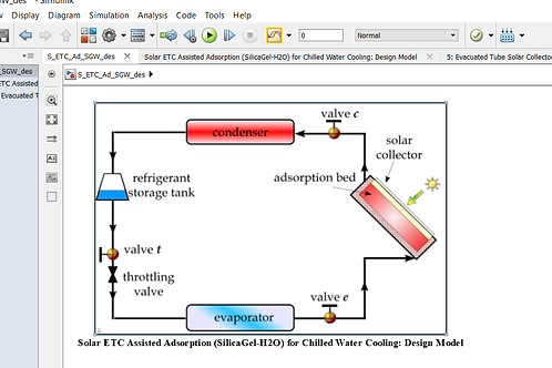 Solar ETC Adsorption Chilled Water Cooling with SilicaGel Water: Design Model