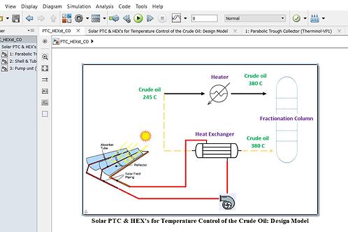 Solar PTC & HEX for Crude Oil Temperature Control: Design Model