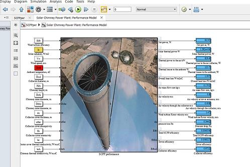 Solar Chimney Power Plant: Performance Model
