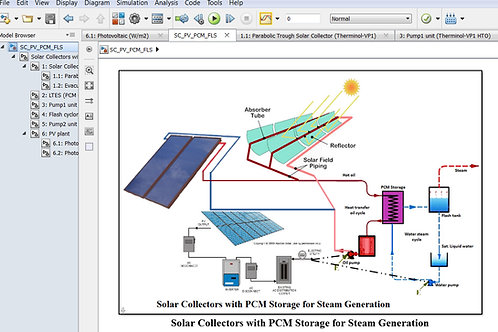 Solar Collectors with PCM Storage for Flashing Steam Generation
