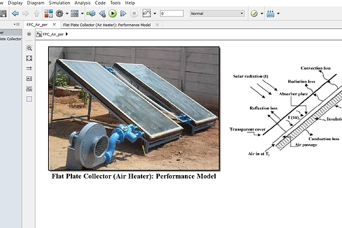 Flat Plate Solar Air Heater: Performance Model