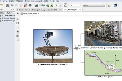 Solar Dish Stirling-HydroPower for Reverse Osmosis Desalination