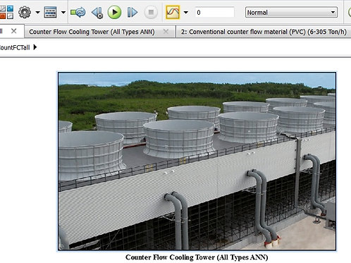Counter Flow Cooling Towers-All Types