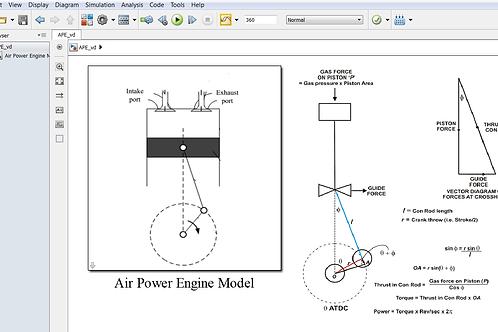 Air Power Engine: Performance Model