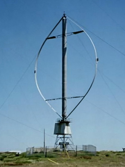 Photovoltaic Vertical Wind Turbine for RO Model
