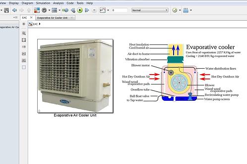 Evaporative Air Cooler Unit (Design Model)