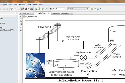Photovoltaics for Hydro-Power Plant