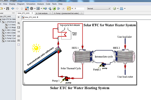 Solar Evacuated Tube Collector for Water Heating Systems: Design Model