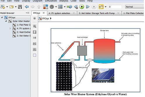 Solar Water Heater System (FPC_PV)