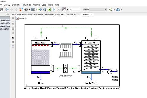Humidification Dehumidification Desalination (Performance Model)