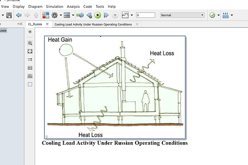Cooling Load Calculations via ANN Under Russian Operating Conditions