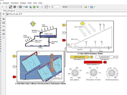 Flat Plate Solar Network Assisted Solar Still Desalination: Performance Model