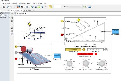 Flat Plate Solar Collector for Solar Still: Performance Model