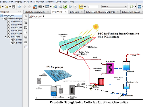 Parabolic Trough Solar Collector (PCM/Flash/PV) for Steam Generation