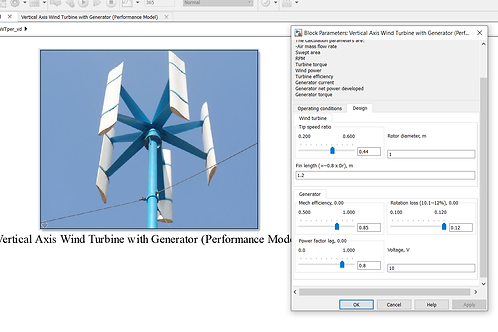 Vertical Axis Wind Turbine with Generator (Performance Model)