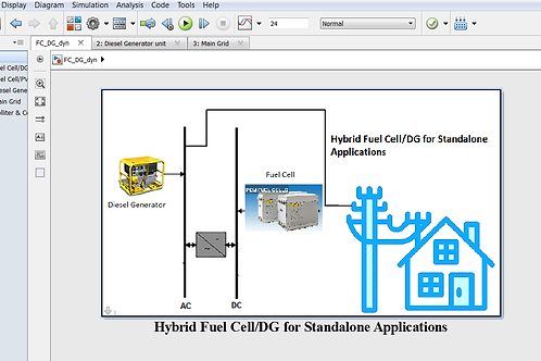 Hybrid Fuel Cell Diesel for Standalone Applications