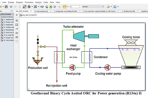 Geothermal Binary ORC with R134a for Power Generation II