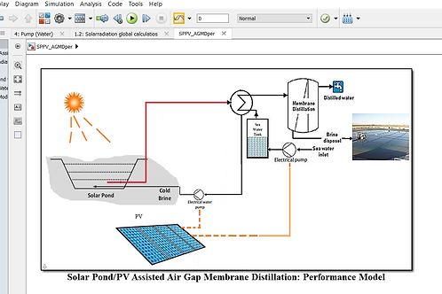 Solar Pond/PV Assisted AGMD Desalination: Performance Model