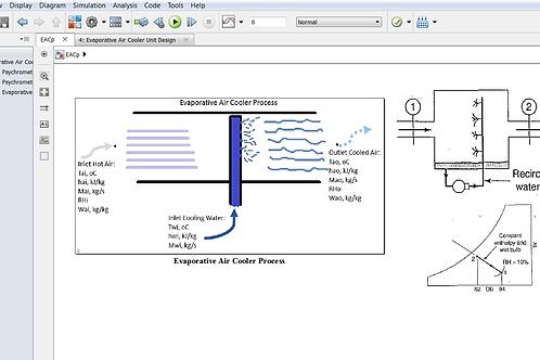 Evaporator Air Cooler Process Model