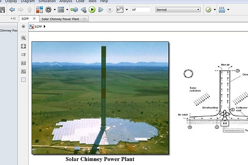 Solar Chimney Power Plant Model