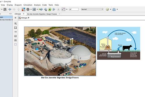 Anaerobic Digestion for Bio Gas Production Design