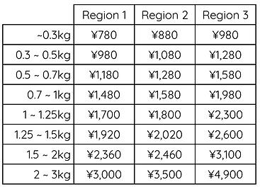 国際配送料¥.png