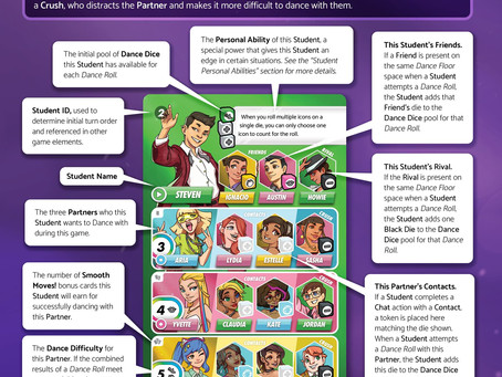 Gameplay Spotlight: Dance Cards