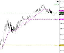 misc chart pic.JPG
